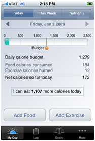 112 Best iPhone Apps for Weight Loss