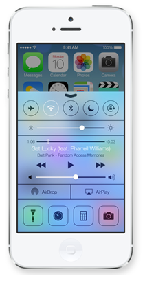 21 iOS7 New Features